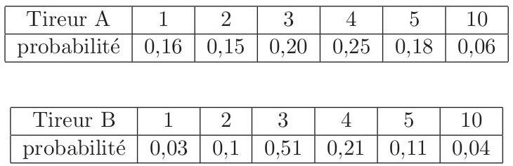 Exercice, espérance, écart-type, variance, probabilités