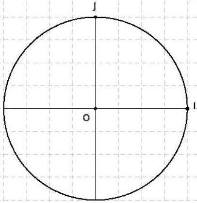 Exercice, mesure principale, angle, cercle, trigonométrie, première