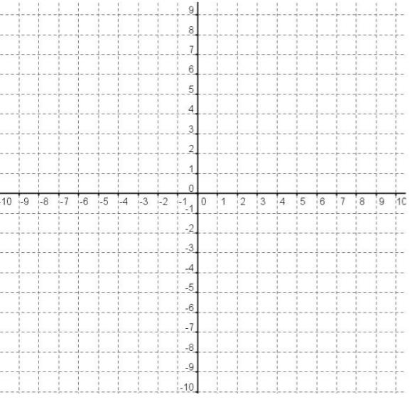 Vecteurs et Droites, petit vrai/faux avec les bases, première