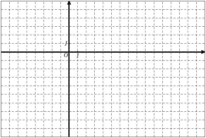 Vecteurs, parallélogramme, symétrie, points alignés, seconde