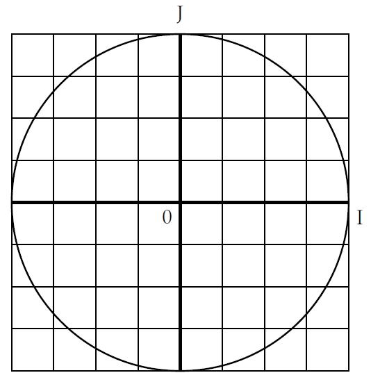 Trigonométrie -  Mesure principale et point sur cercle - Première