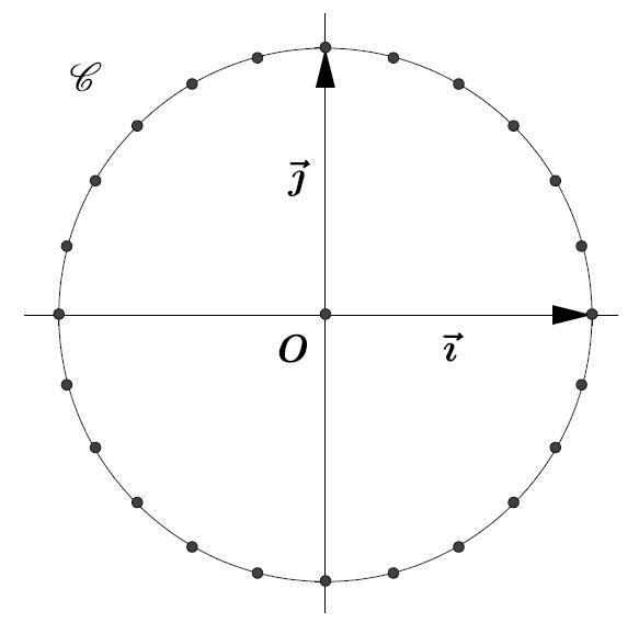 Trigonométrie - Cercle d'Euler et mesures principales - Première