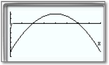 Second degré, bénéfice, signe, courbe, tableau