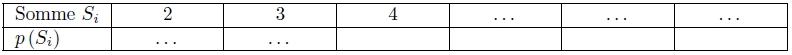 Probabilités, tableau, espérance, loi binomiale, terminale, Toraja, Sulawesi