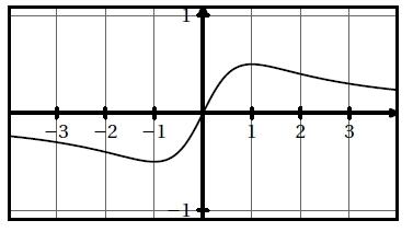 Quotients, démonstration, maximum, variation, inéquation, seconde