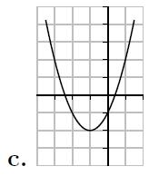 Second degré, dérivée, équation, graphique, polynôme, courbe