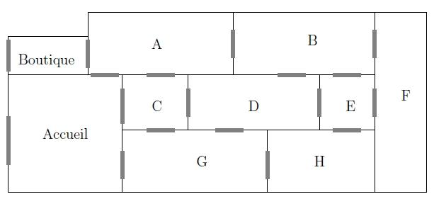 exercice spécialité terminale es matrice graphe