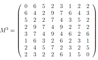 matrice adjacence graphe longueur 3