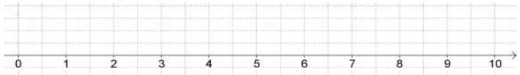 diagramme boîte moustache quartiles mediane min max