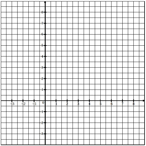 Géométrie 2D et Cercles - Centre, rayon, intersection - Première