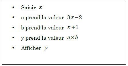 Variables, affectations, fonction, algorithme, antécédent, image, tableau