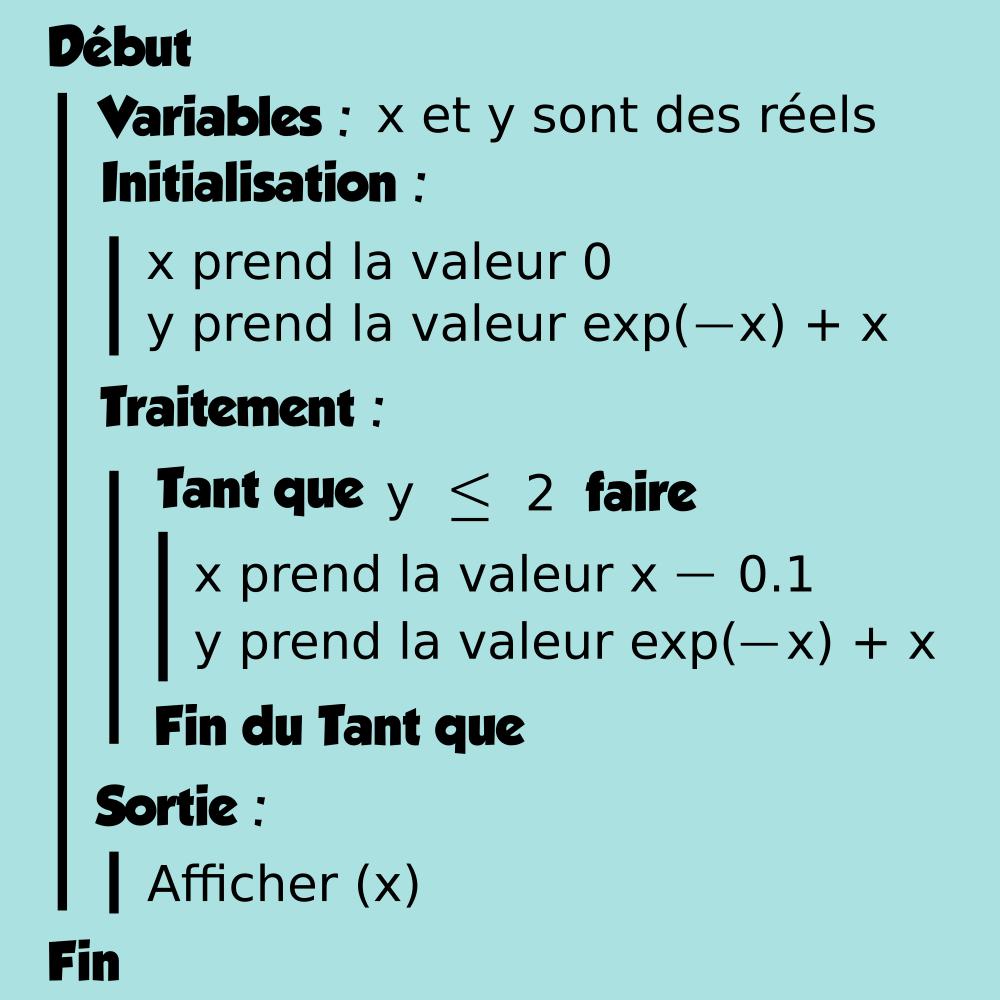 Exponentielle, fonction, algorithme, polynôme, terminale