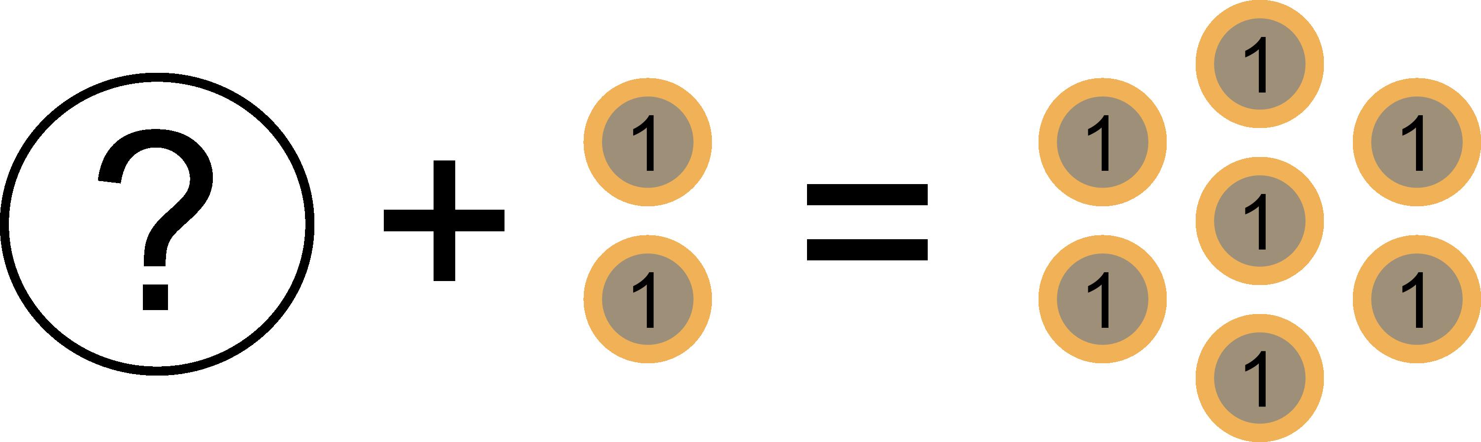 Addition à trous avec des nombres entiers