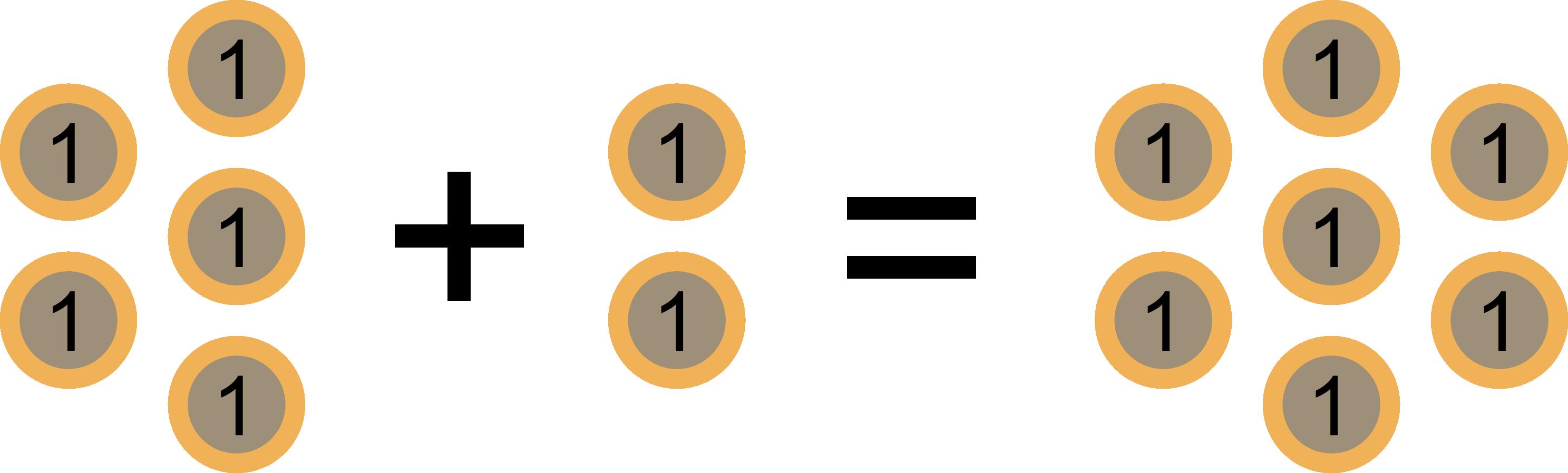 Addition complétée avec des nombres entiers