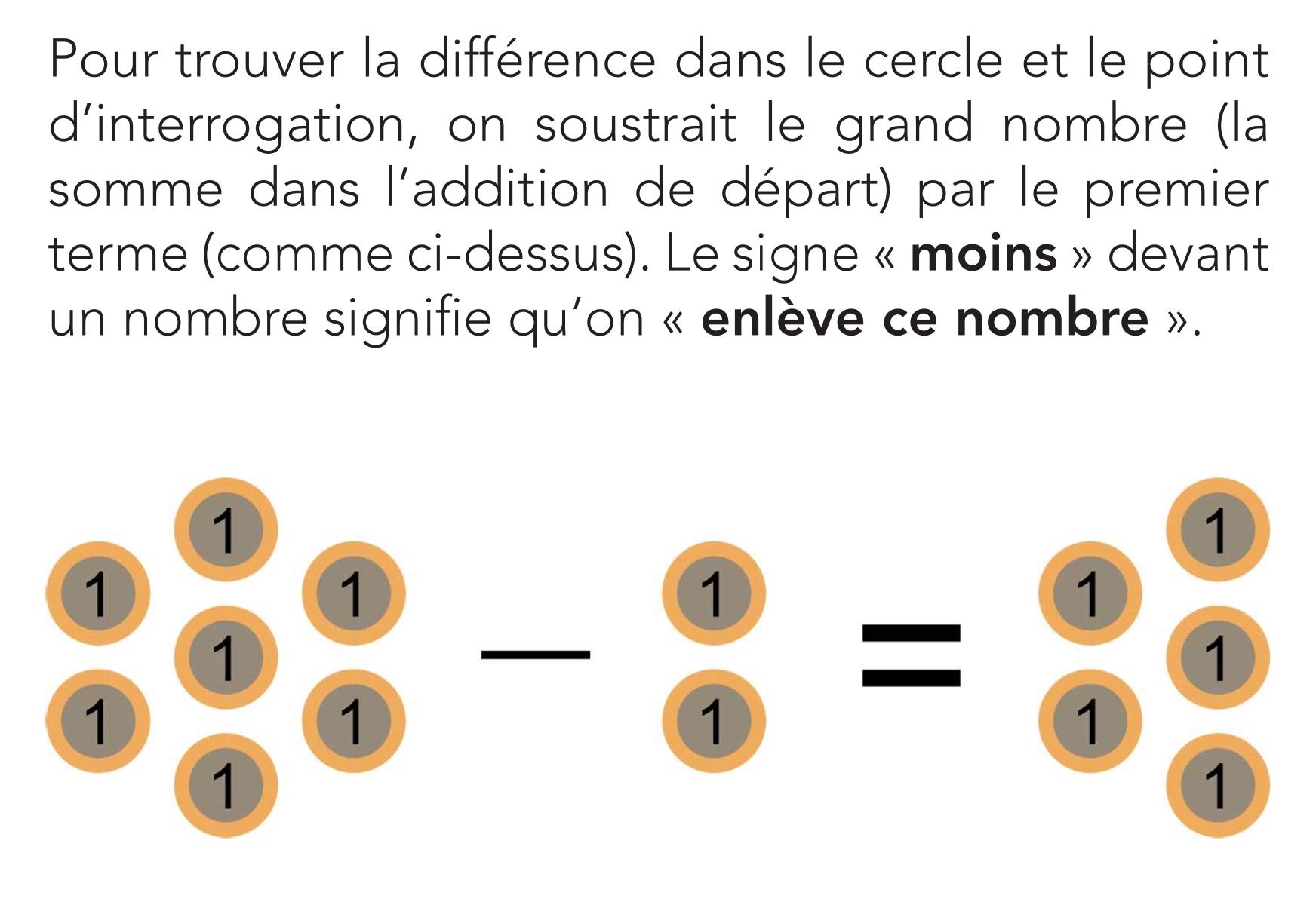 Livre de maths de seconde - La soustraction de nombres entiers - Page 13